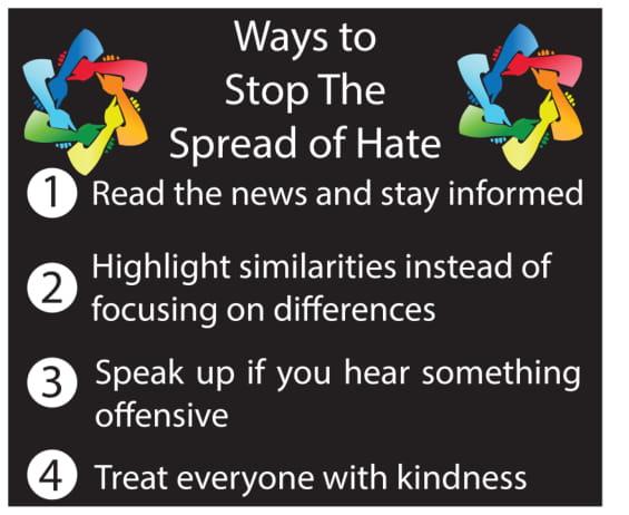 Standing Up To Anti-Semitism