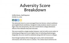 Adversity Score Breakdown